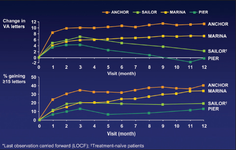 Image result for anchor trial